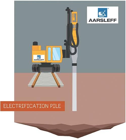 Electrification pile illustration
