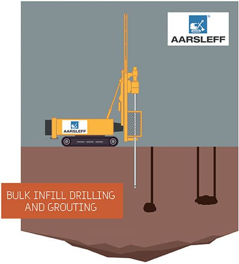Bulk Infill Drilling and Grouting Illustration