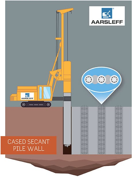 Cased Secant Pile Wall Illustration
