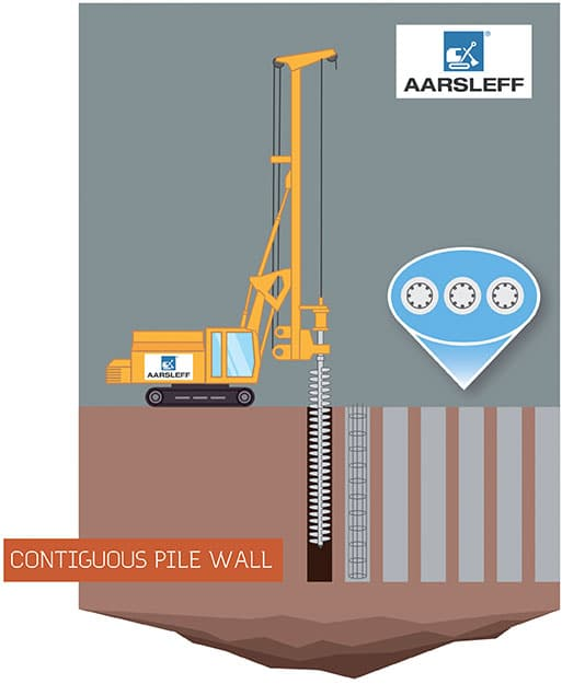 Contiguous Pile Wall Illustration