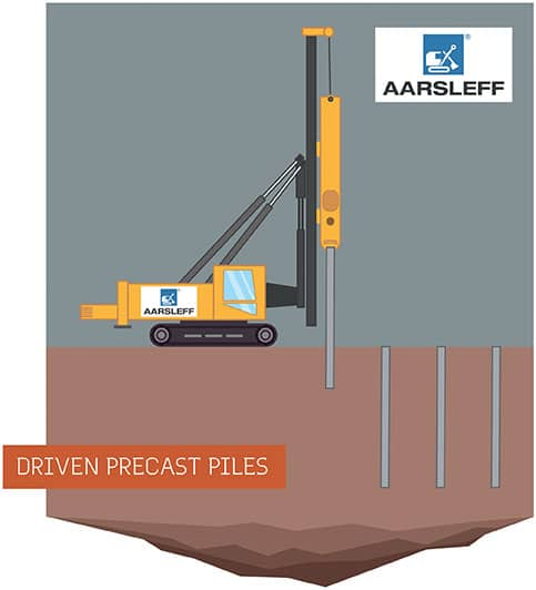 Driven Precast Piles Driven Piling Illustration
