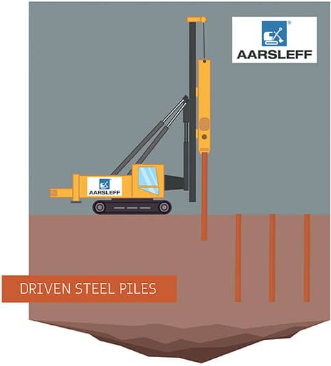 Driven Steel Piles Driven Piling Illustration