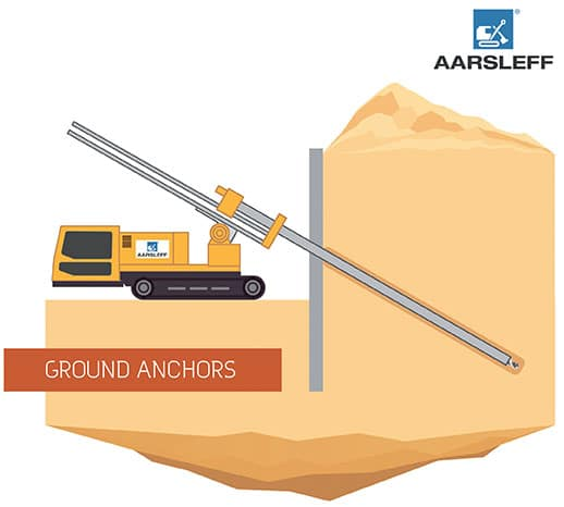 Ground Anchors Illustration