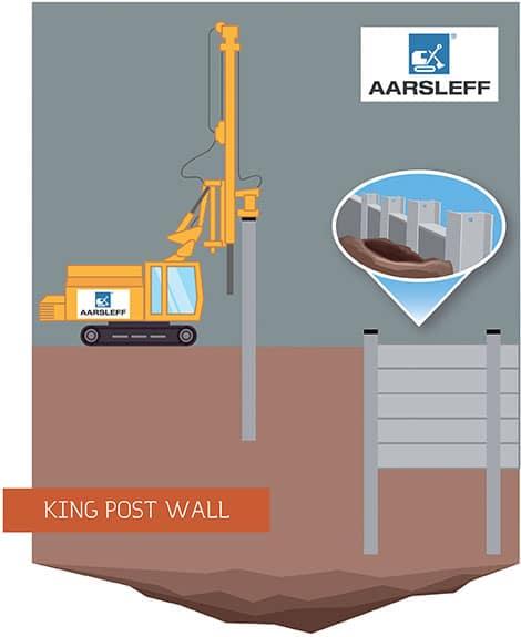 King Post Wall Illustration