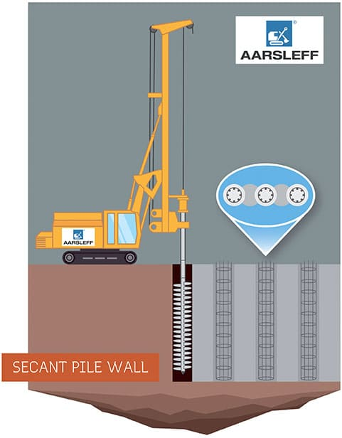 Secant Pile Wall Illustration