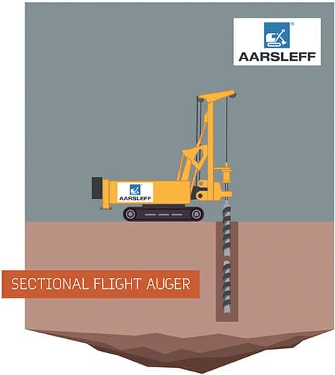 Sectional Flight Auger (SFA Piles) Illustration