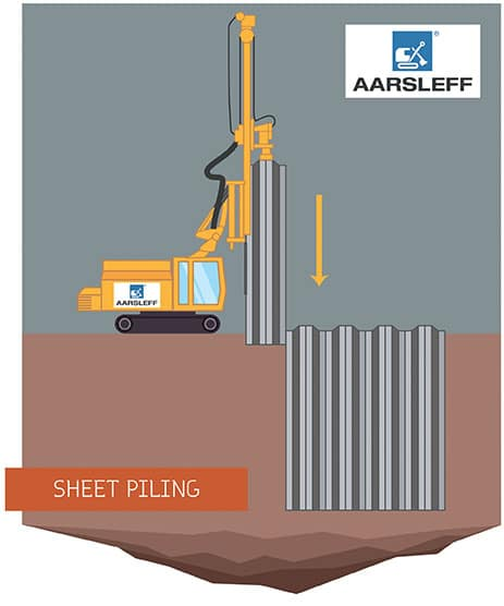 Sheet Piling Installation Illustration