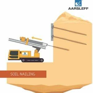 Soil Nails Soil Nailing Illustration