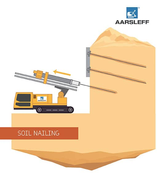 Soil Nails Soil Nailing Illustration