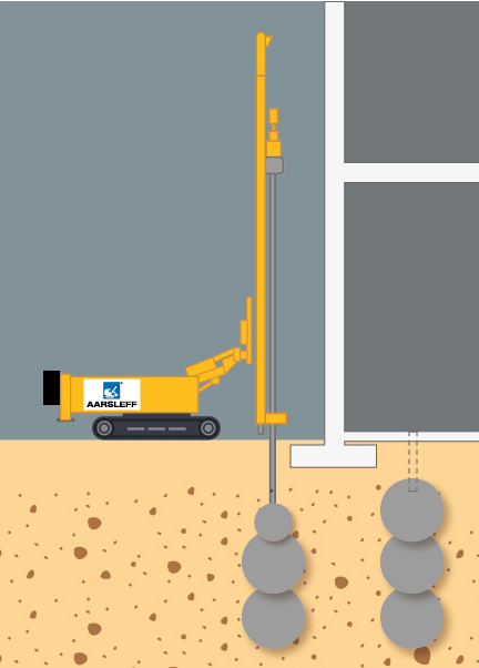 What is compaction grouting?